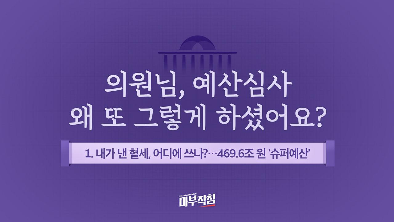 2019 국회 예산심사 회의록 전수분석